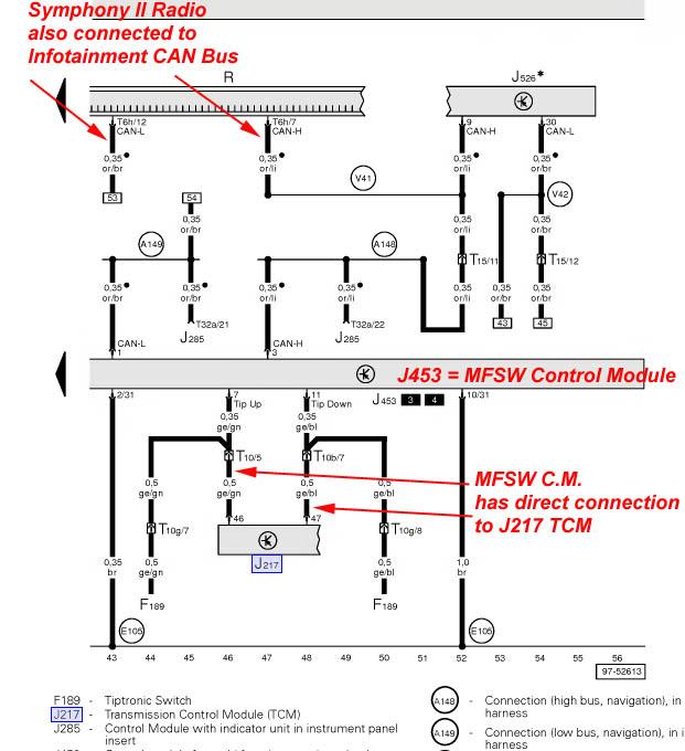 1998 audi a4 quattro fuse box diagram  1998  free engine